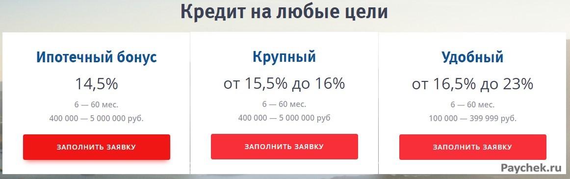 Доступные кредиты в банке ВТБ-24