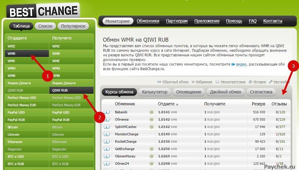 Перевод с WebMoney на QIWI через bestchange