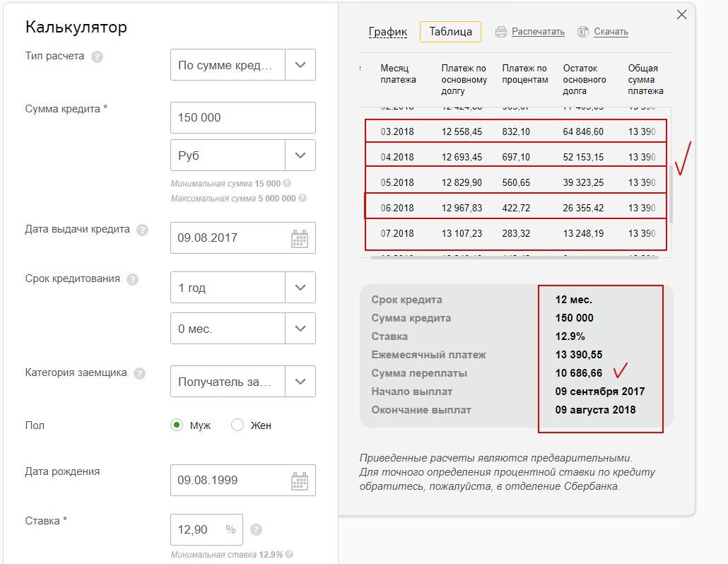 Расчет годовых процентов по кредиту онлайн калькулятор