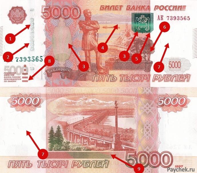 Как проверить подлинность 5000 купюры мелочь россии