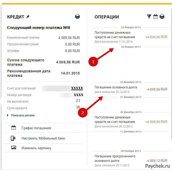Проверка выплат по кредиту Хоум Кредит Банка
