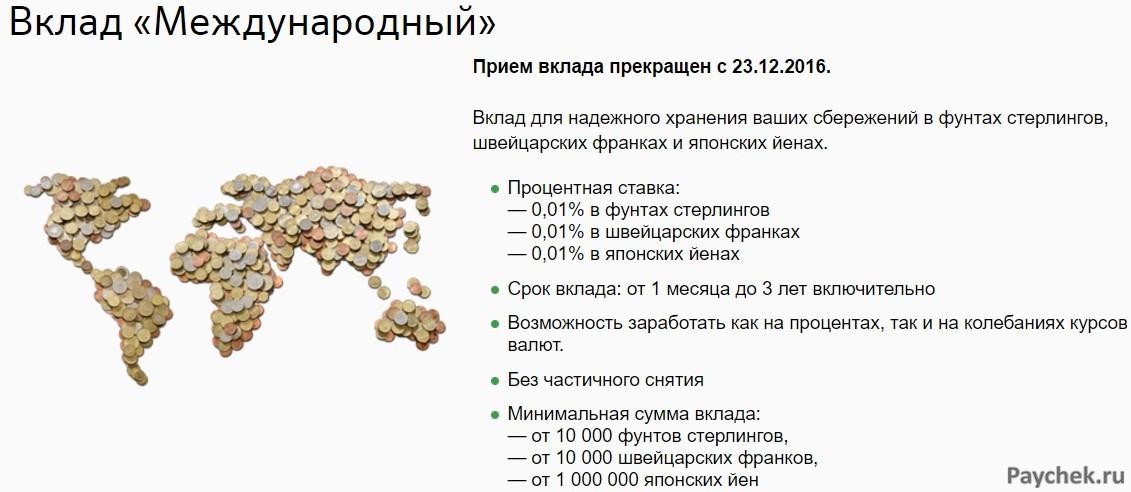 Вклад «Международный» в Сбербанке