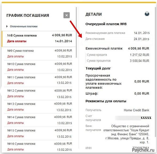 График погашений по кредиту в личном кабинете Банк Хоум Кредит