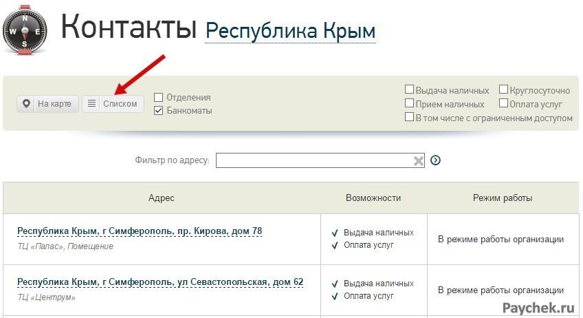 Список банкоматов Сбербанка в Республике Крым