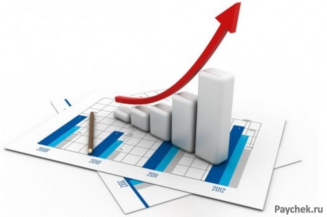 Расчет рентабельности компании