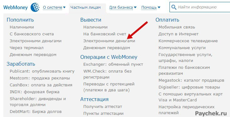 Вывод электронных денег в WebMoney