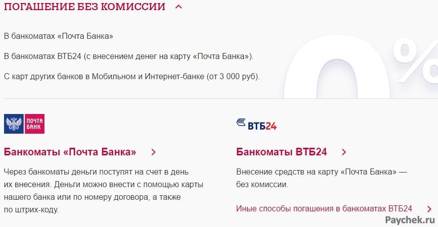 Погашение кредита без комиссии в Почта банк