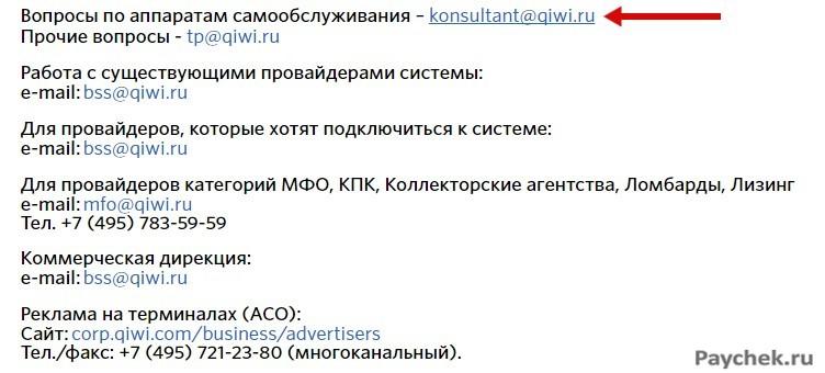 Электронный адрес Visa QIWI Кошелек